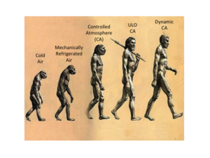 Evolution graphic 300x225 - Harvestwatch
